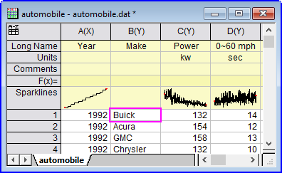 Buick cell value.png