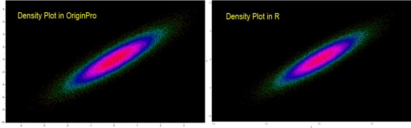 Density Plot Origin R Comparison.png
