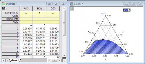 Area Under Curve in Ternary.png