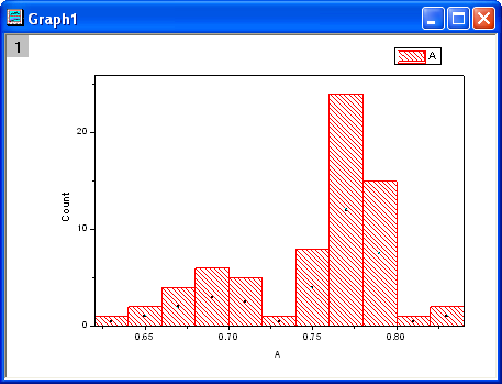 Histogram Not Fitted curve.png