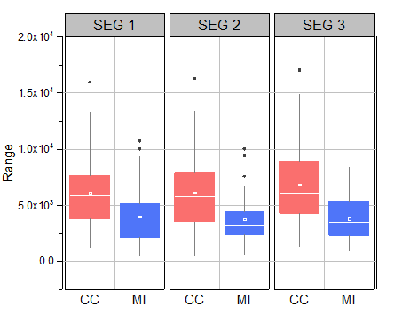 Tutorial Grouped Box Plot 01.png