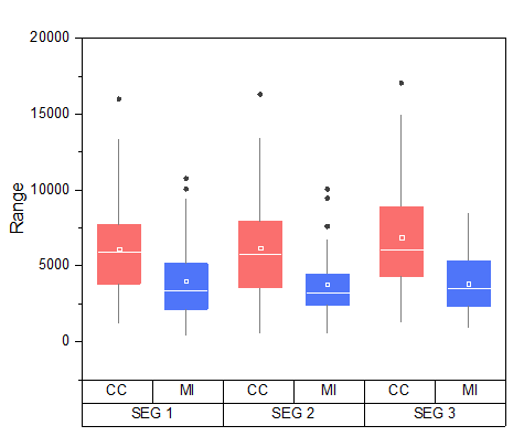 Tutorial Grouped Box Plot 10.png