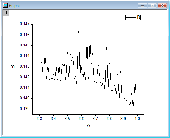 Graph Gallery Line Graph With Masked Data 2.png