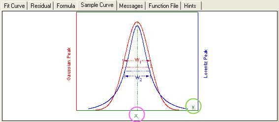 Nonlinear Multiple Variables Fitting 004.png