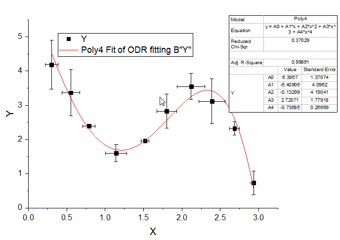 Tutorial Nonlinear fitting using ORD v03.png