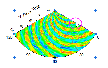 Polar Contour from Matrix 06.png