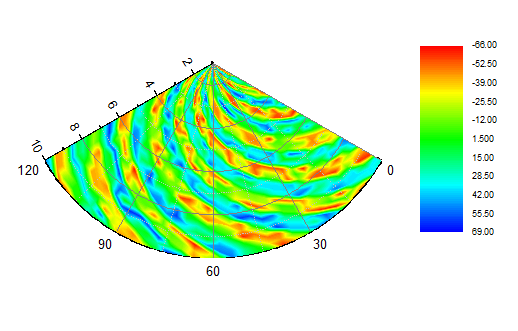 Polar Contour from Matrix 12.png