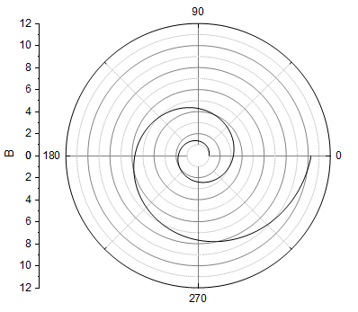 Tutorial Polar with Custom Radial Axes 17.png
