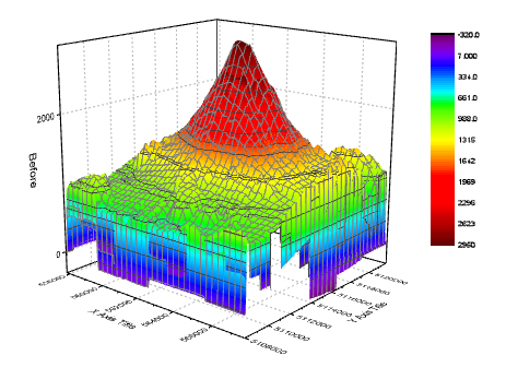 Stacked 3D Surface Plots 01.png