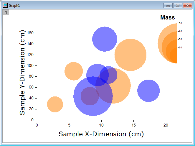 Symbol Plot with Color Transparency 13.png