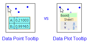 Data point vs plot tooltips.png