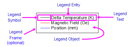 Data plot legend components2.png