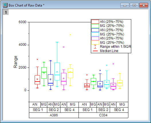 Grouped Box Raw Data EX.png