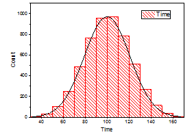 Histogram Graph3.png