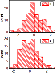 Stacked histograms3.png