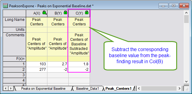 Subtract baseline results.png