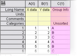 Plot data bygroup 02.png