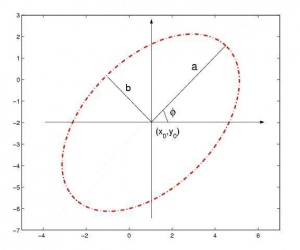 Ellipse sample.jpg