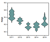 Violin Plot.png