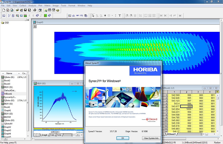 SynerJY Screenshot showing an Origin Contour Plot, Line Plot, Worksheet and simplified toolbar set