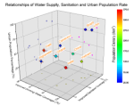 3D scatter plot with X, Y and Z error