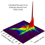 Calculated resonant X-ray scattering intensity from nickel oxide