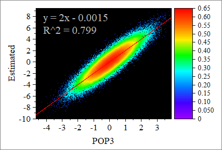 UG colormapped 2D plot.png