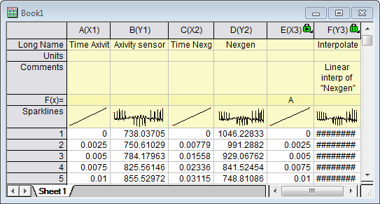 Syn Two Signals Data.png