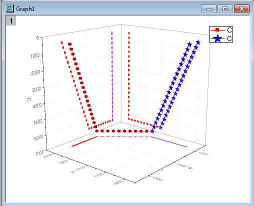 Help online tutorials 3d scatter plot with line projections of 3d scatter finalgraphg ccuart Choice Image