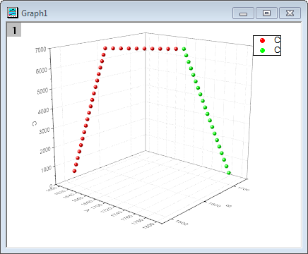 3D Scatter FirstGraph.png