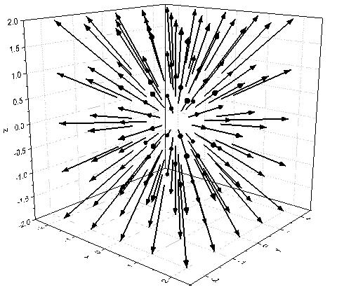 Help Online - Tutorials - 3D Vector