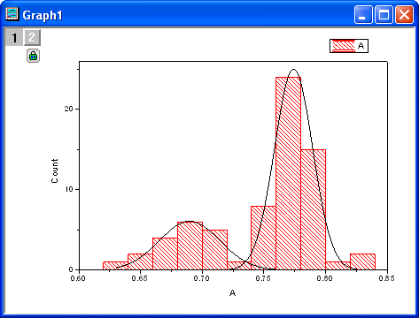 Histogram Fitted curve.png