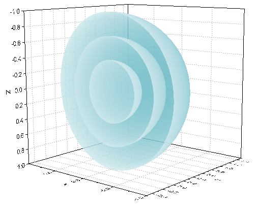 Help Online - Tutorials - Convert Data from Spherical Coordinate to