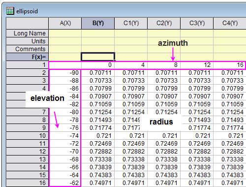 Help Online - Tutorials - Convert Data from Spherical
