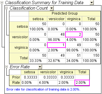 Classification Summary Training Data.png