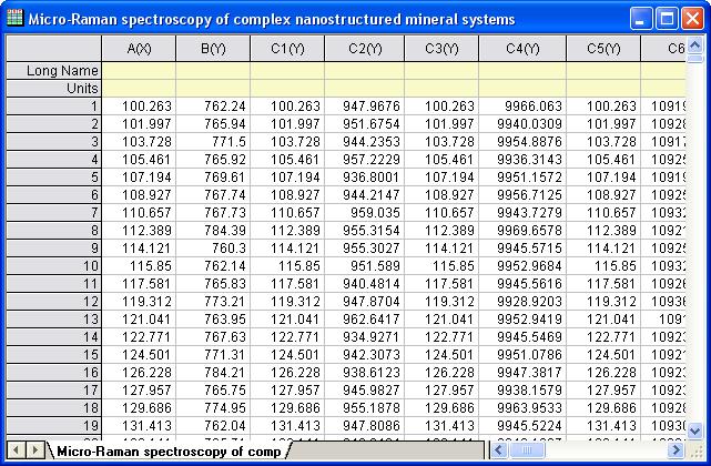 Help Online Tutorials Micro Raman Spectroscopy Of Complex