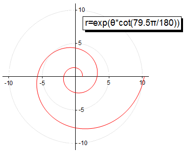 Tutorial Polar with Custom Radial Axes 01.png