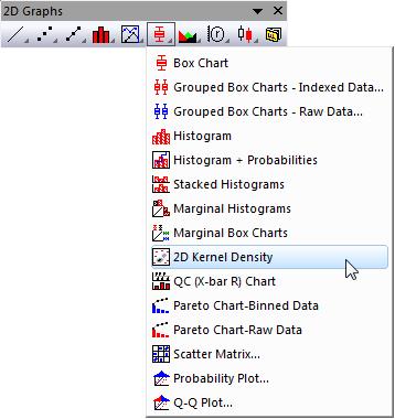 Help Online - Origin Help - 2D Kernel Density Plot