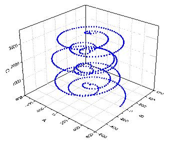 Help Online - Origin Help - 3D Line Graph
