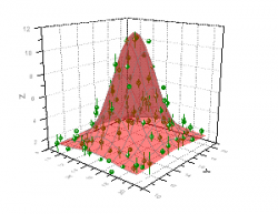 3D scatter with error bars 300.png