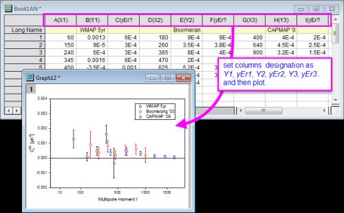 Help online origin help adding error bars to your graph adding error bars to your graph03g ccuart Gallery