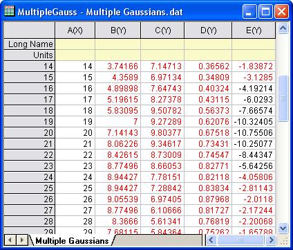 Region stats maskedwks.png