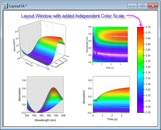 Help Online - Origin Help - Color Scales