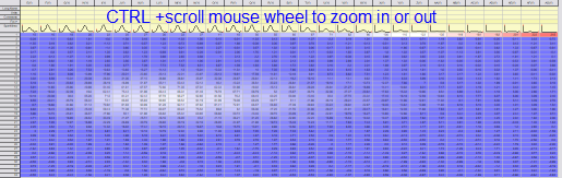 Worksheet scroll zoom 2.png