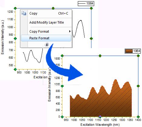 Help Online - Origin Help - Copying and Pasting Formats