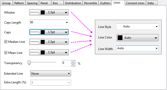 Customizing the Box Chart Line Tab Controls 01.png