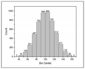 Histogram with Label.png