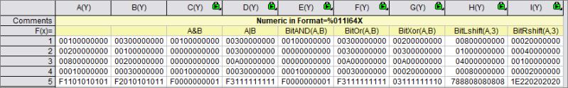 Help Online - Origin Help - Hexadecimal Numbers in Origin