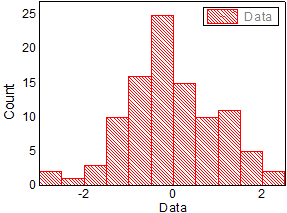 Histogram Graph1.png