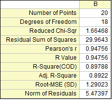 Interpret Linear Regression Results 2.png